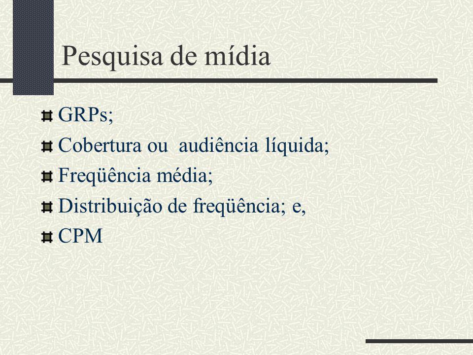 Pesquisa de mídia GRPs; Cobertura ou audiência líquida;