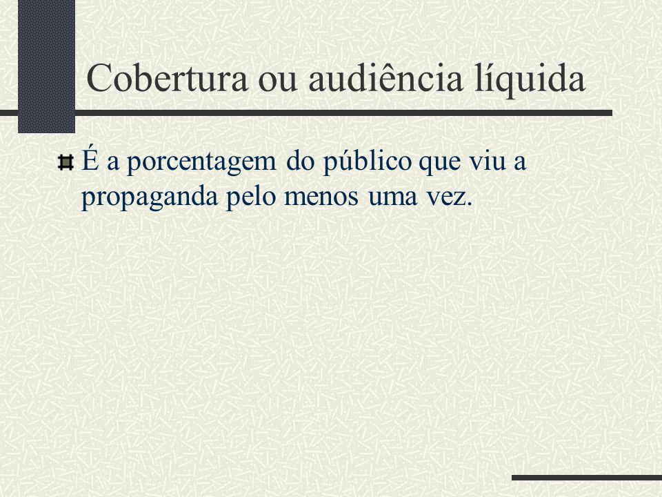 Cobertura ou audiência líquida