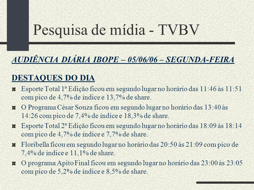 Pesquisa de mídia - TVBV