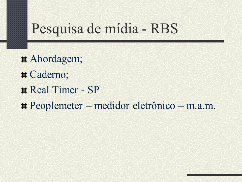 Pesquisa de mídia - RBS Abordagem; Caderno; Real Timer - SP