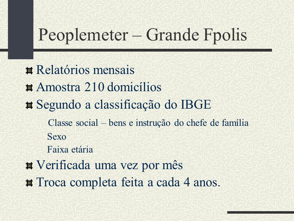 Peoplemeter – Grande Fpolis
