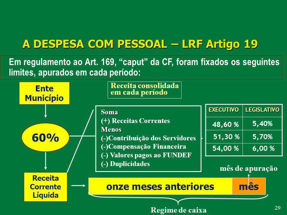 A DESPESA COM PESSOAL – LRF Artigo 19 Receita Corrente Líquida