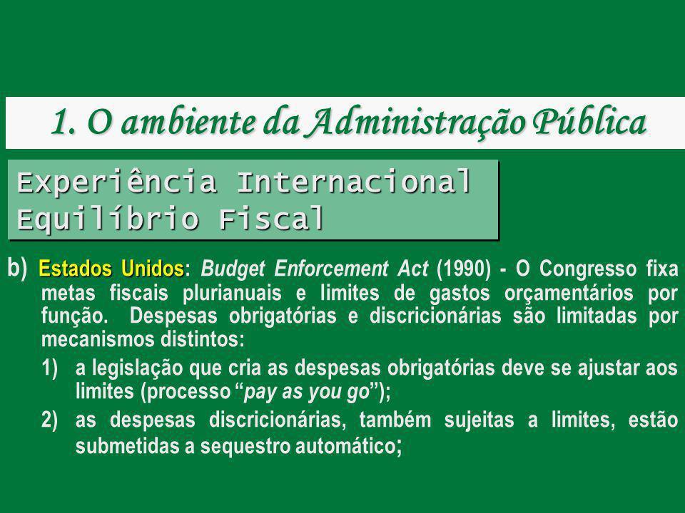 1. O ambiente da Administração Pública