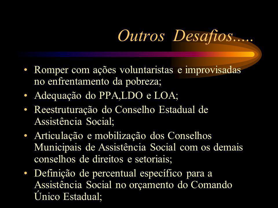 Outros Desafios..... Romper com ações voluntaristas e improvisadas no enfrentamento da pobreza; Adequação do PPA,LDO e LOA;