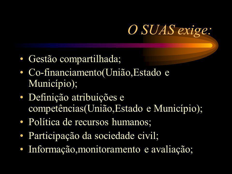 O SUAS exige: Gestão compartilhada;