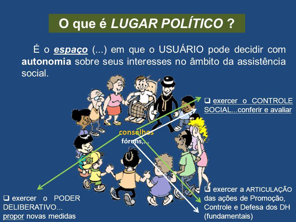 O que é LUGAR POLÍTICO É o espaço (...) em que o USUÁRIO pode decidir com autonomia sobre seus interesses no âmbito da assistência social.