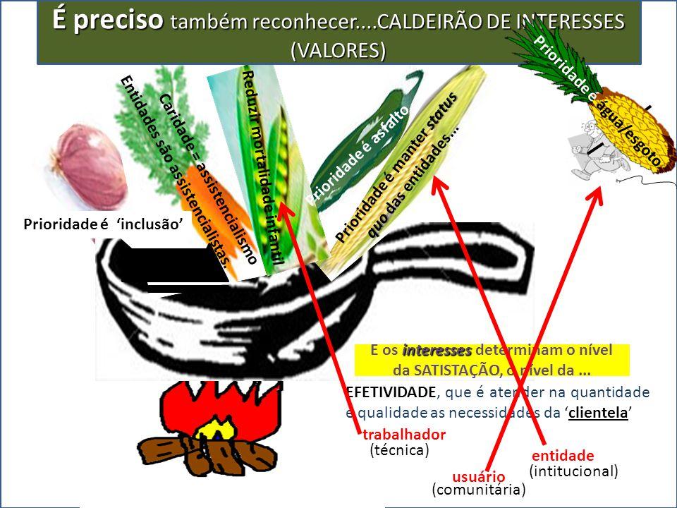 É preciso também reconhecer....CALDEIRÃO DE INTERESSES (VALORES)