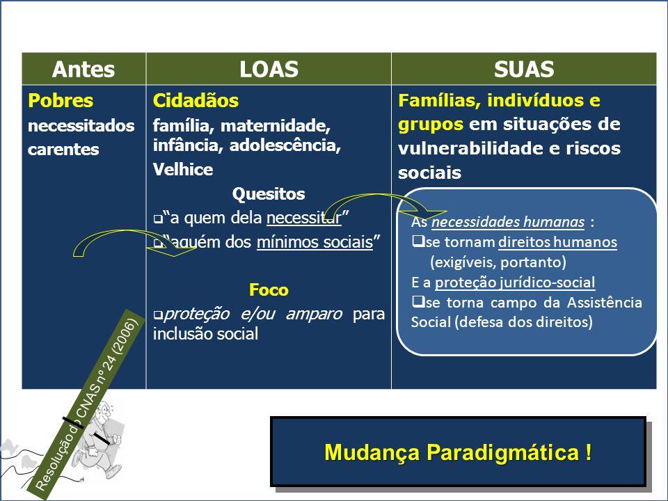 Mudança Paradigmática !