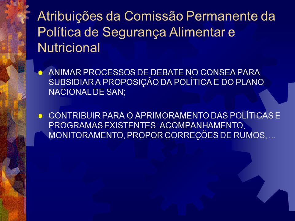 Atribuições da Comissão Permanente da Política de Segurança Alimentar e Nutricional