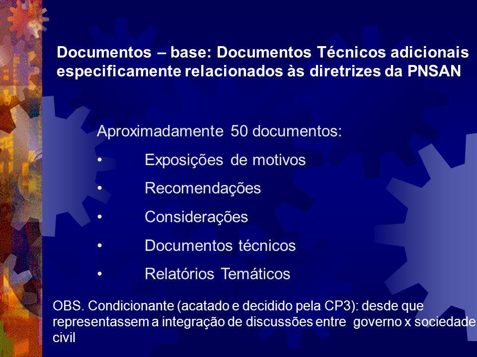 Documentos – base: Documentos Técnicos adicionais