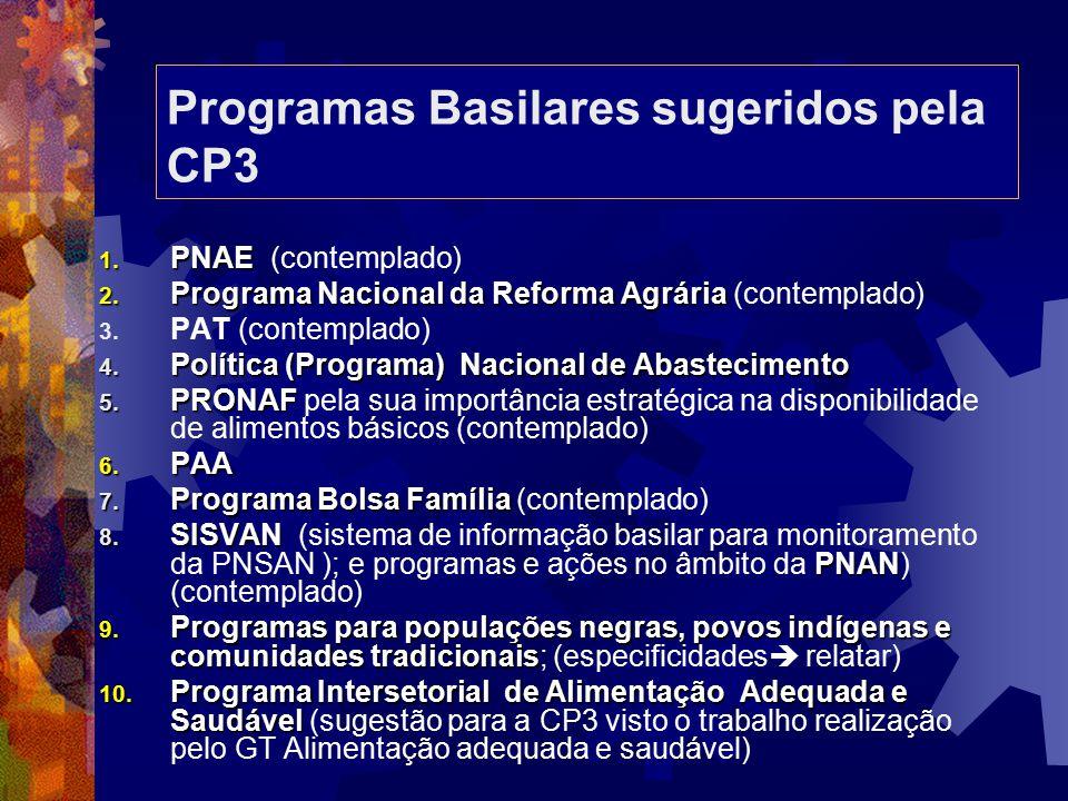 Programas Basilares sugeridos pela CP3