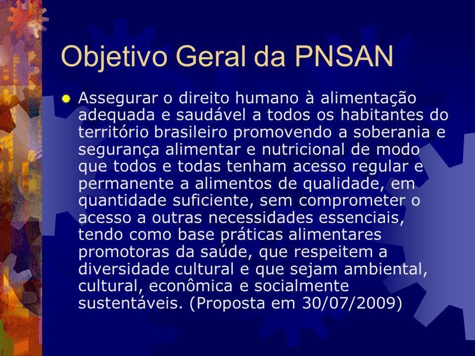 Objetivo Geral da PNSAN