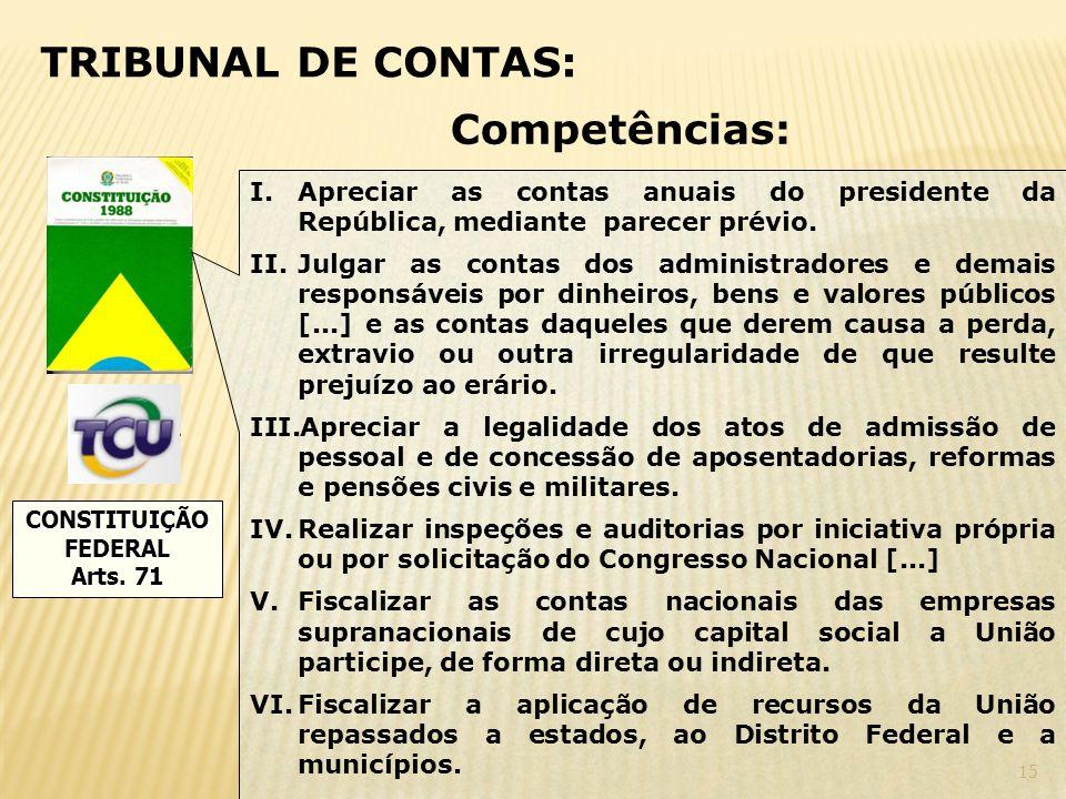TRIBUNAL DE CONTAS: Competências: