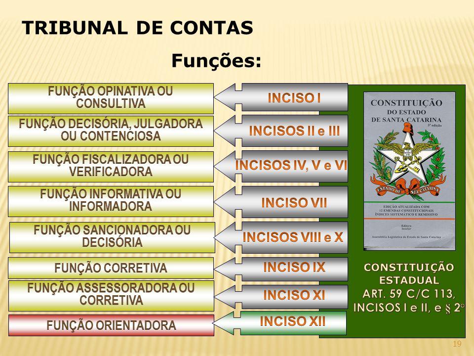 TRIBUNAL DE CONTAS Funções: FUNÇÃO OPINATIVA OU CONSULTIVA INCISO I