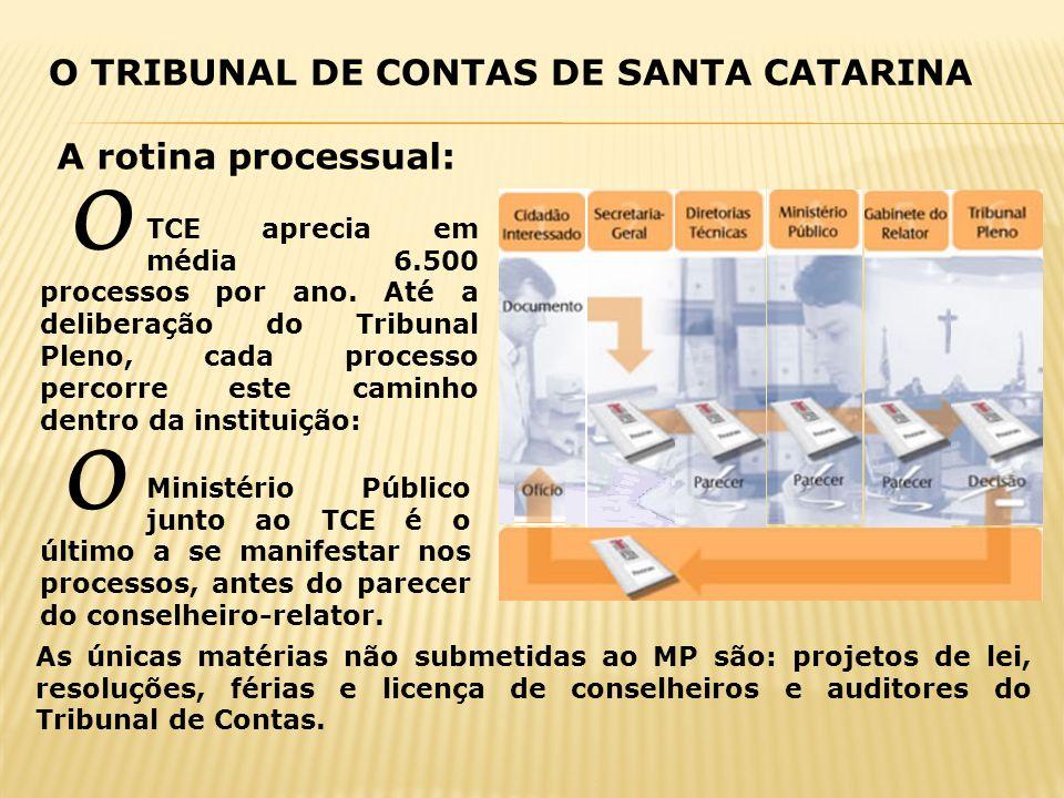 O O O TRIBUNAL DE CONTAS DE SANTA CATARINA A rotina processual: