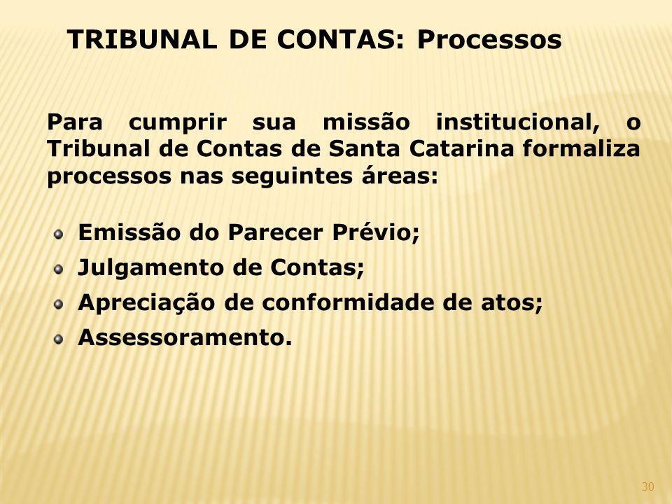 TRIBUNAL DE CONTAS: Processos