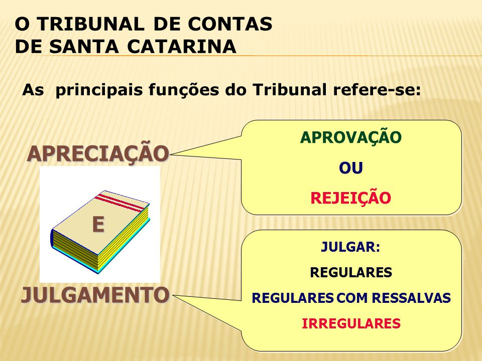 As principais funções do Tribunal refere-se: REGULARES COM RESSALVAS