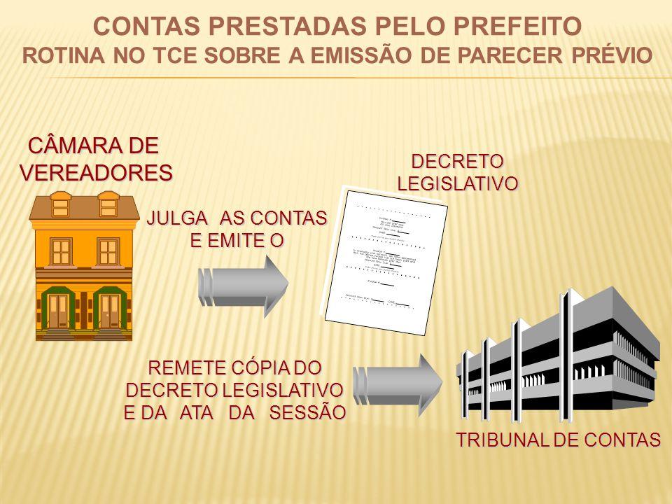 CONTAS PRESTADAS PELO PREFEITO