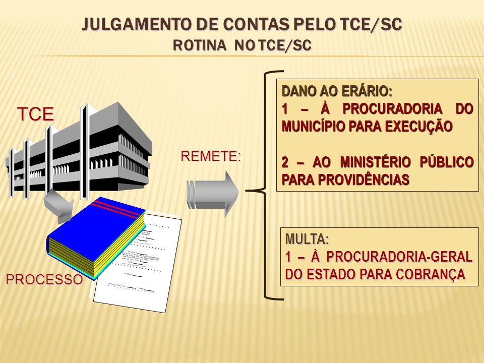 JULGAMENTO DE CONTAS PELO TCE/SC rotina no tce/sc