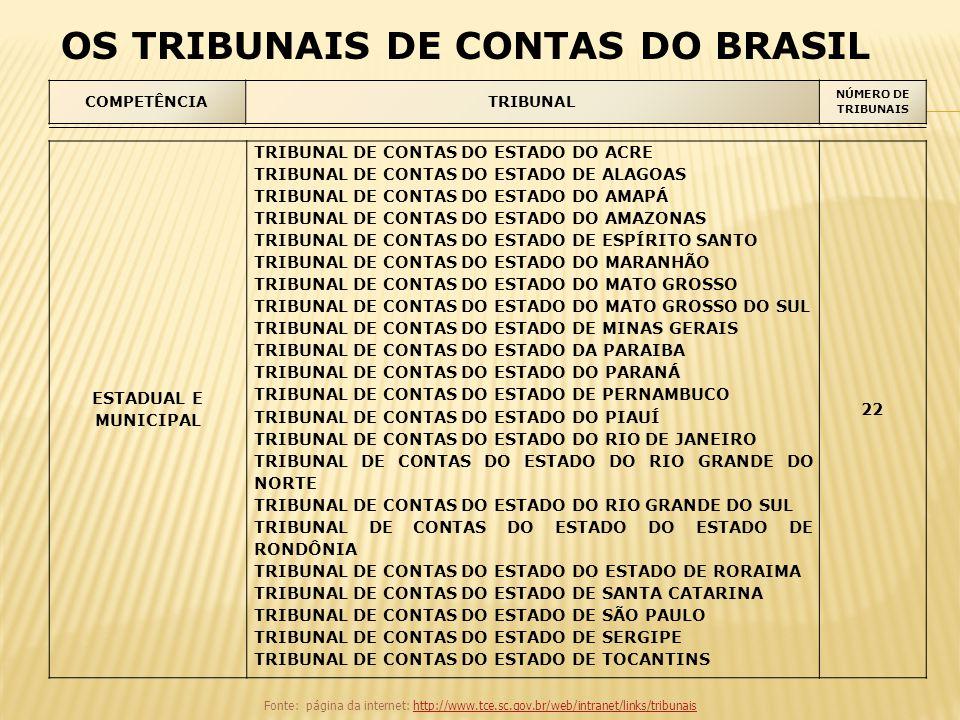 OS TRIBUNAIS DE CONTAS DO BRASIL
