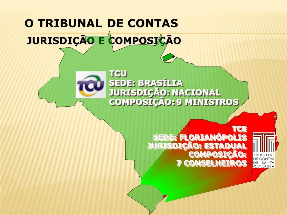O TRIBUNAL DE CONTAS JURISDIÇÃO E COMPOSIÇÃO TCU SEDE: BRASÍLIA
