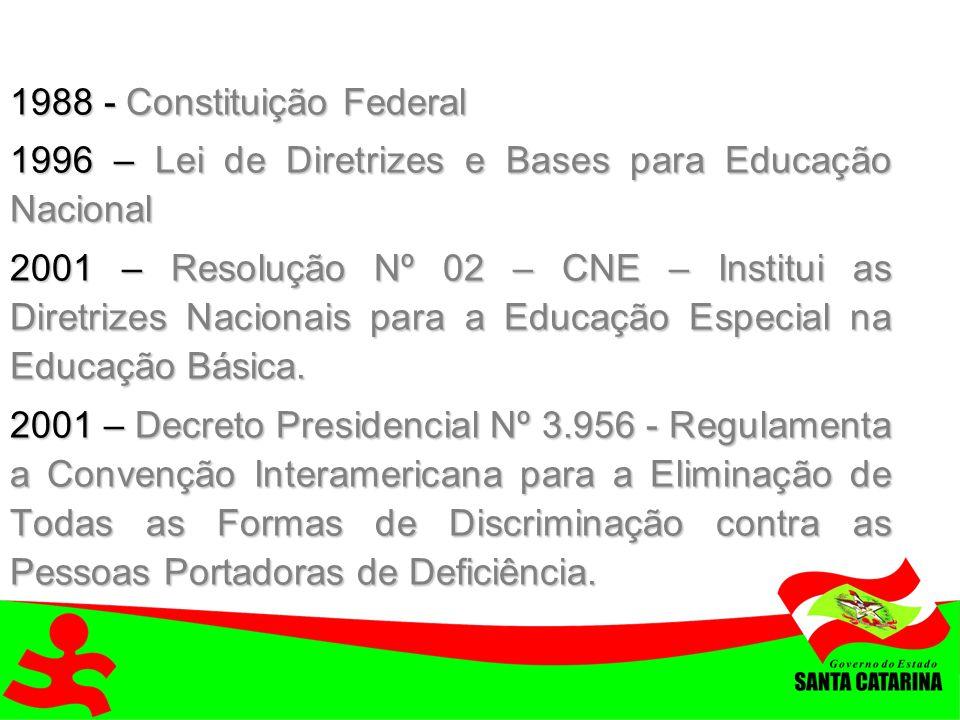 1988 - Constituição Federal