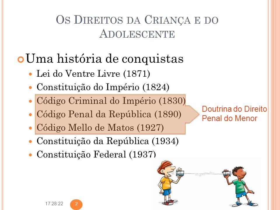 Os Direitos da Criança e do Adolescente