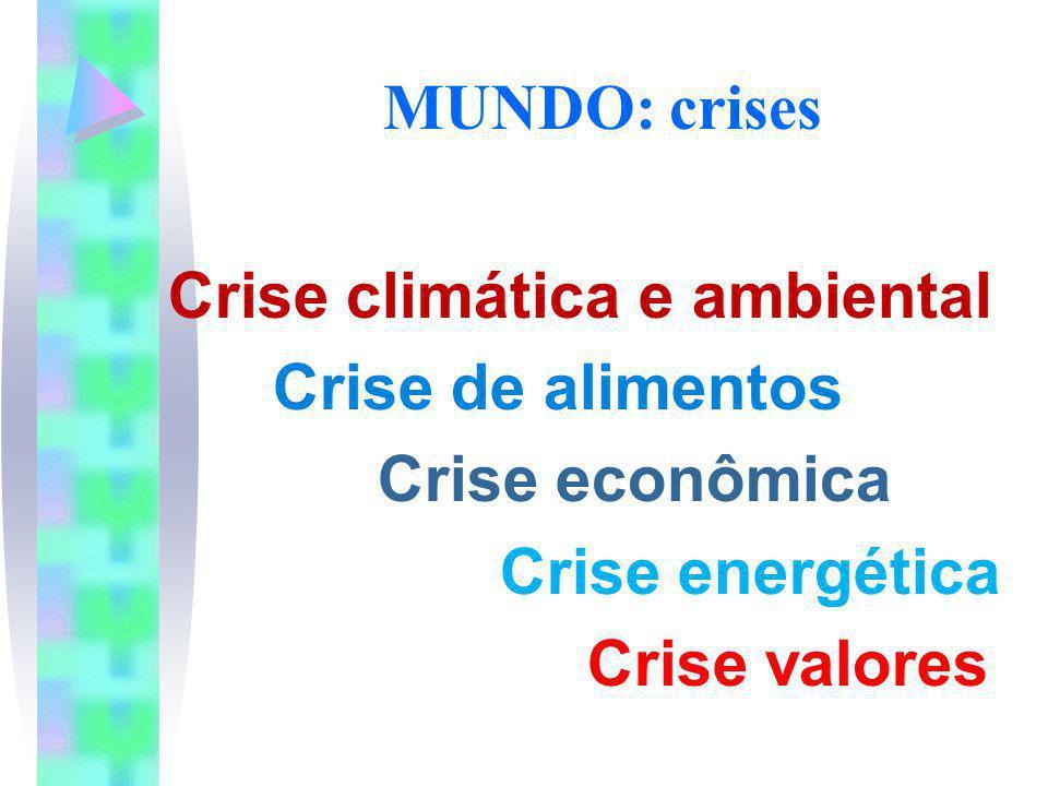 MUNDO: crises Crise climática e ambiental. Crise de alimentos. Crise econômica. Crise energética.
