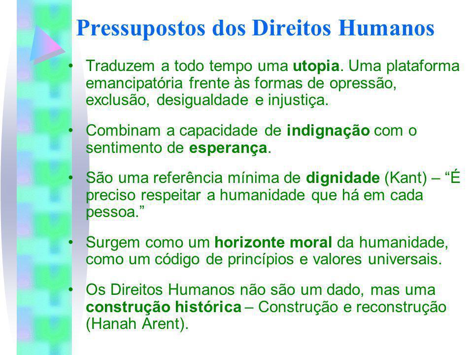Pressupostos dos Direitos Humanos