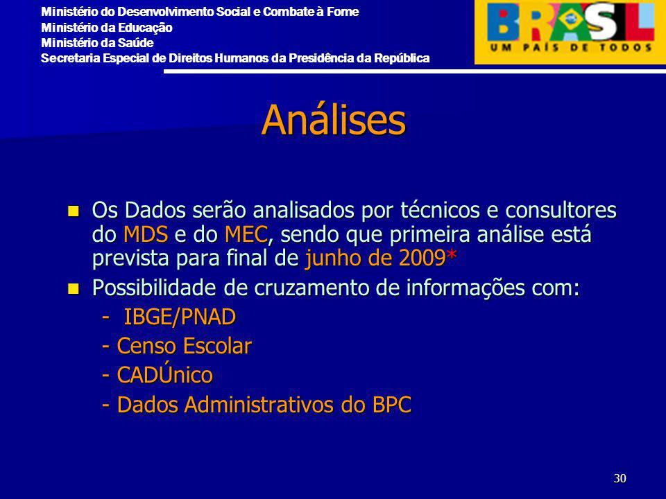 Análises Os Dados serão analisados por técnicos e consultores do MDS e do MEC, sendo que primeira análise está prevista para final de junho de 2009*