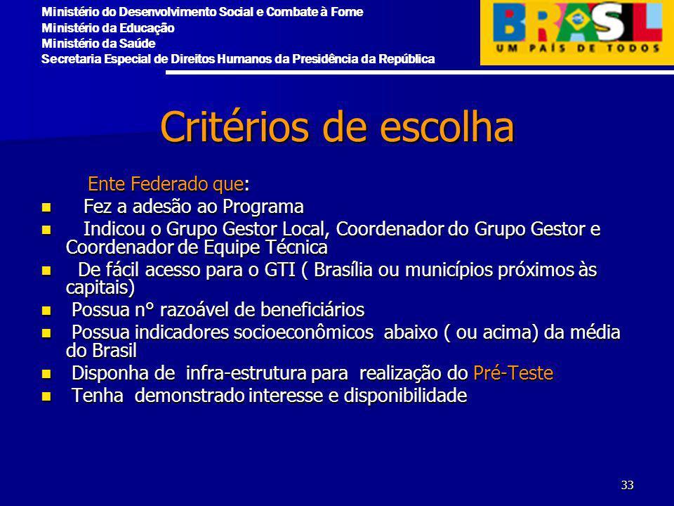 Critérios de escolha Ente Federado que: Fez a adesão ao Programa