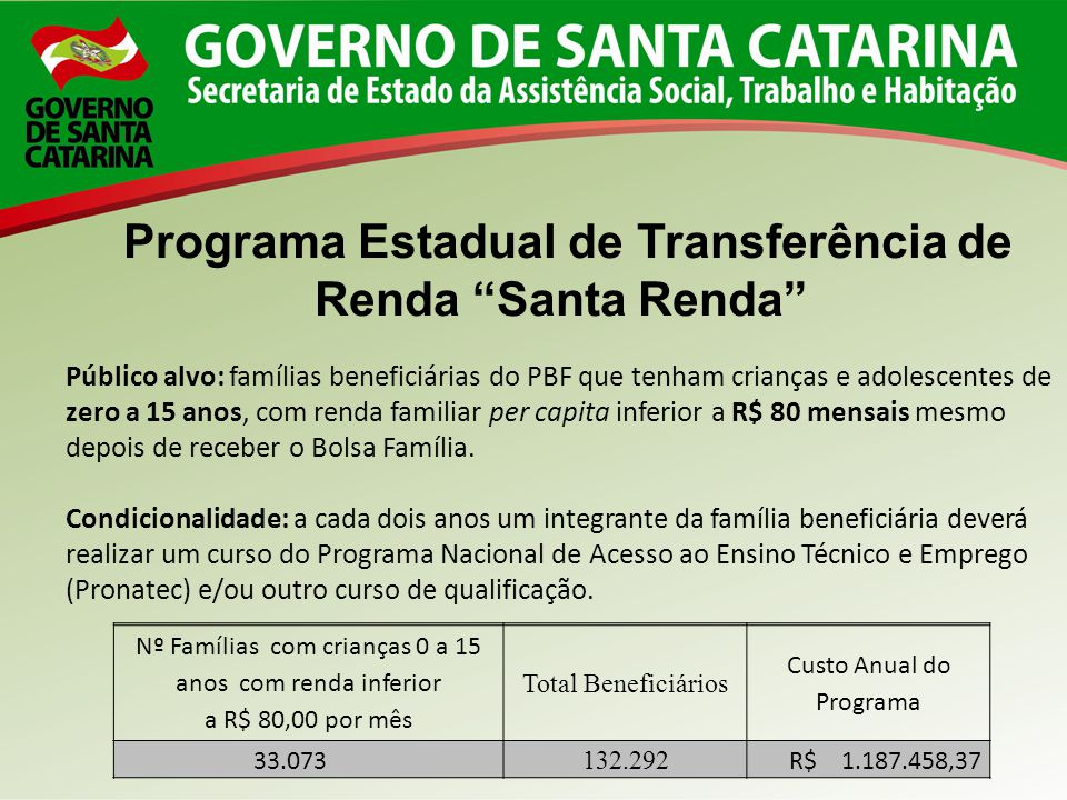 Programa Estadual de Transferência de Renda Santa Renda