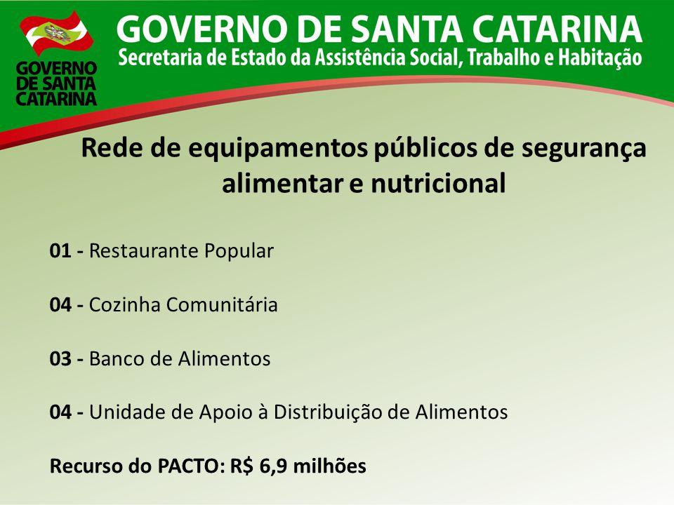 Rede de equipamentos públicos de segurança alimentar e nutricional
