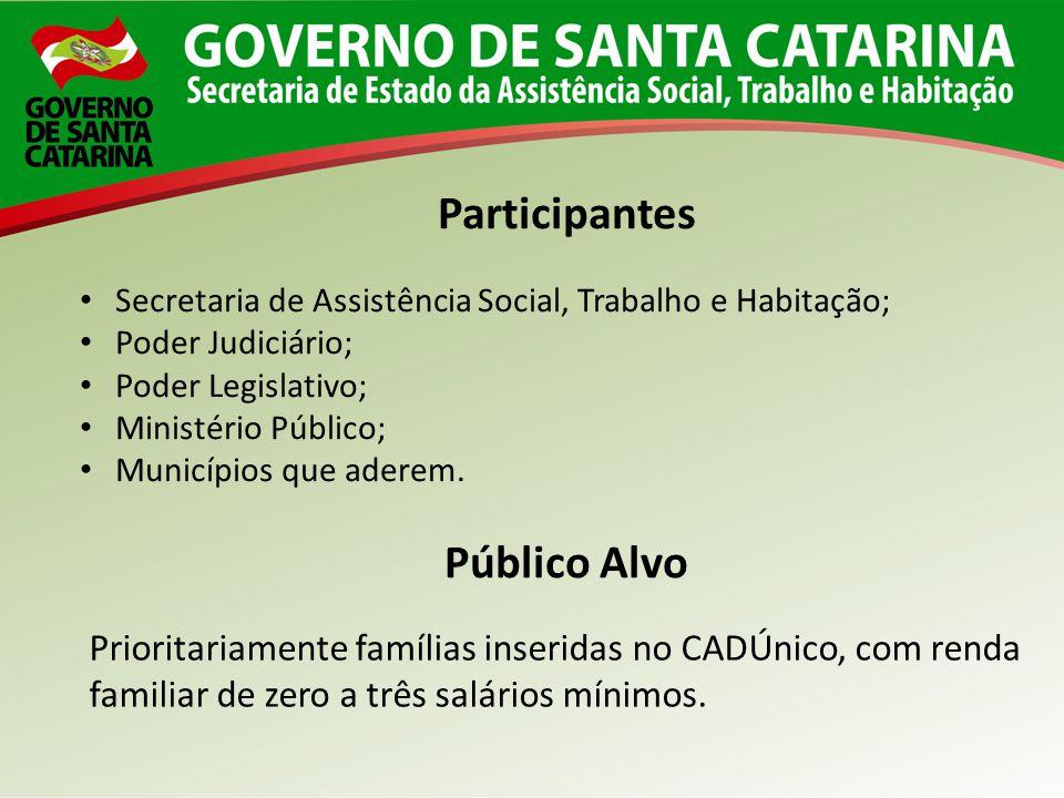 Participantes Público Alvo