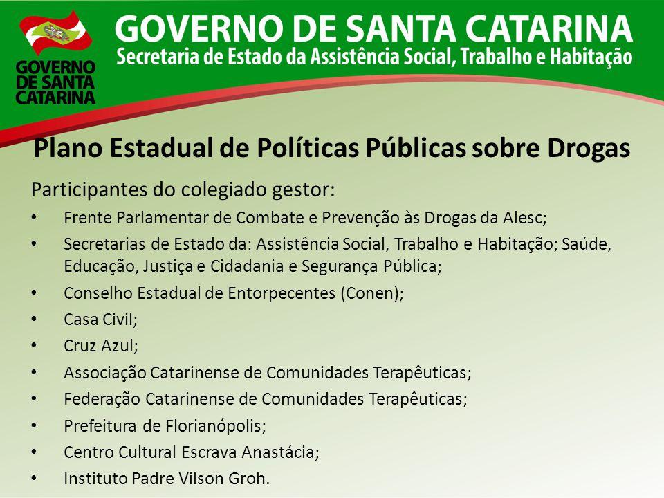 Plano Estadual de Políticas Públicas sobre Drogas