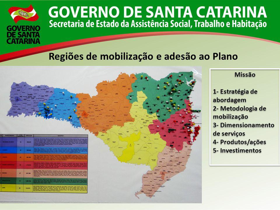 Regiões de mobilização e adesão ao Plano