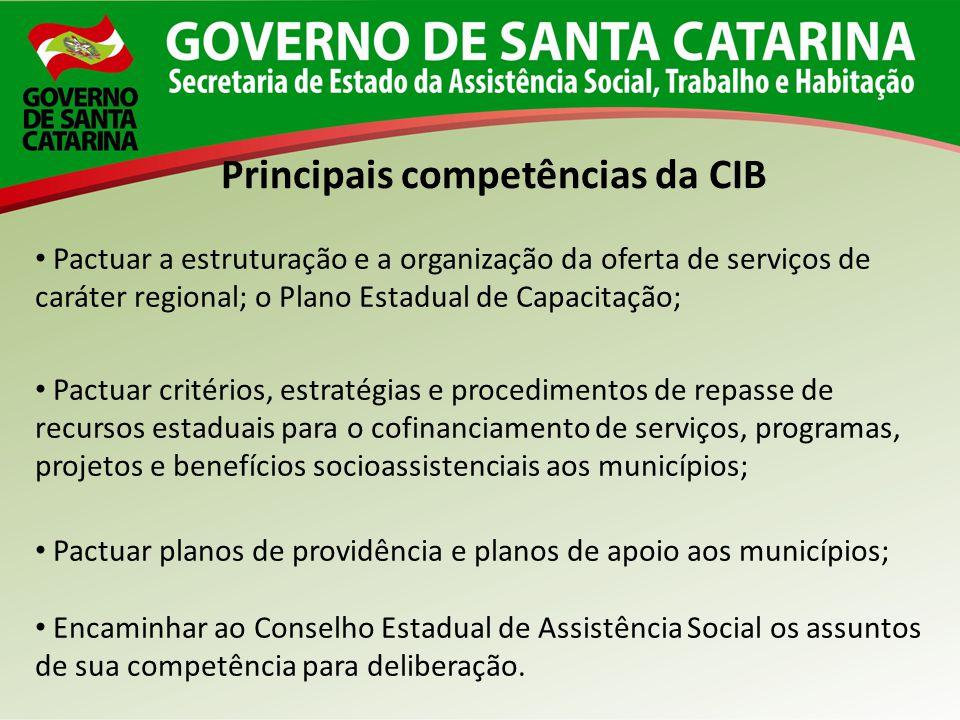 Principais competências da CIB