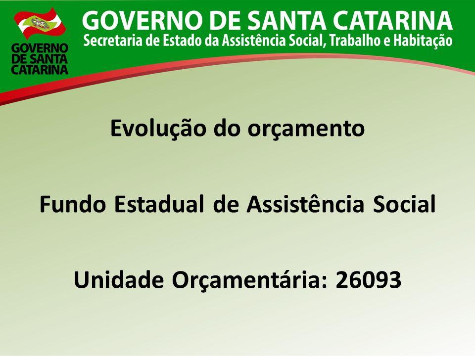 Fundo Estadual de Assistência Social Unidade Orçamentária: 26093