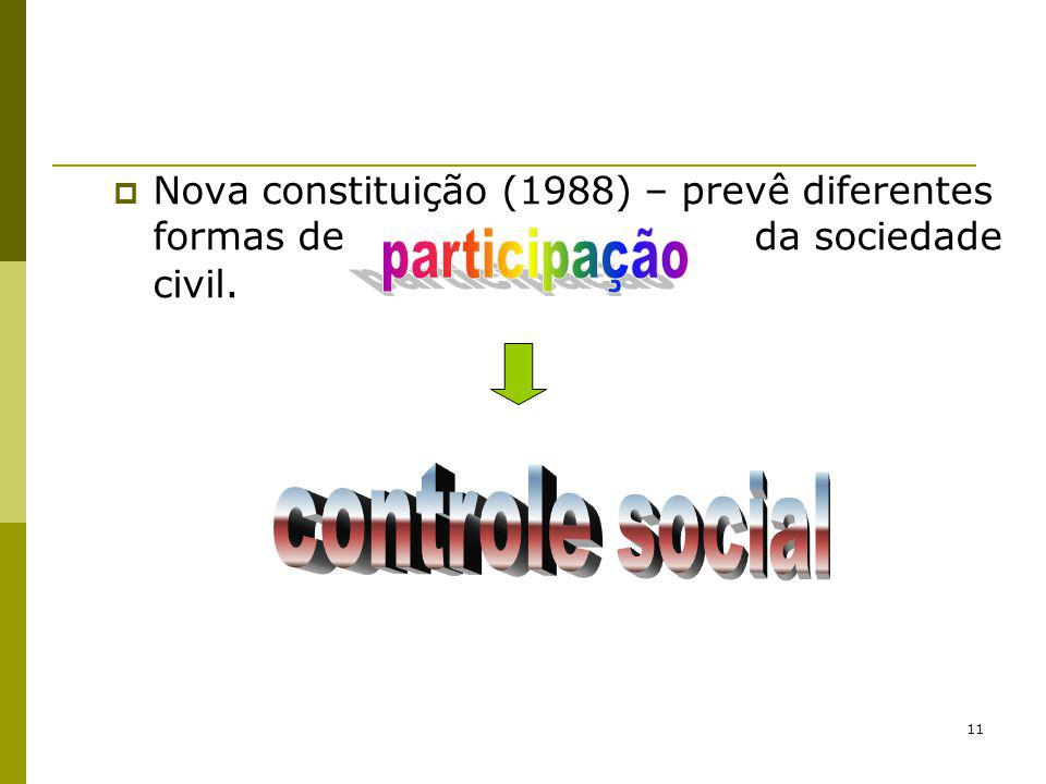 participação controle social