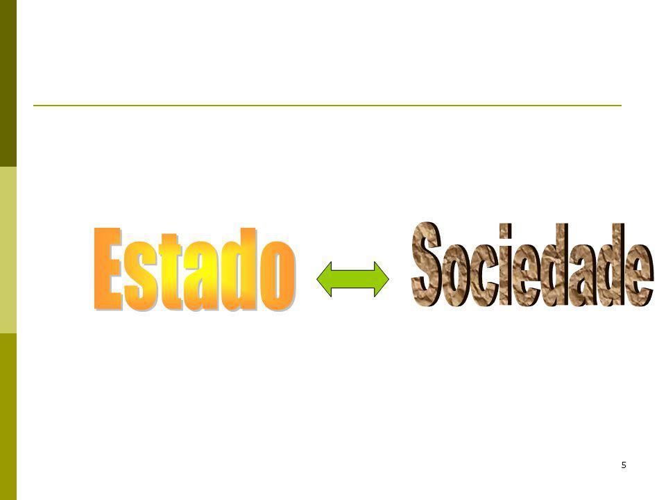 Sociedade Estado