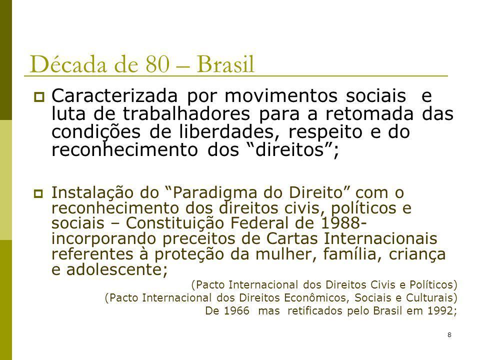 Década de 80 – Brasil