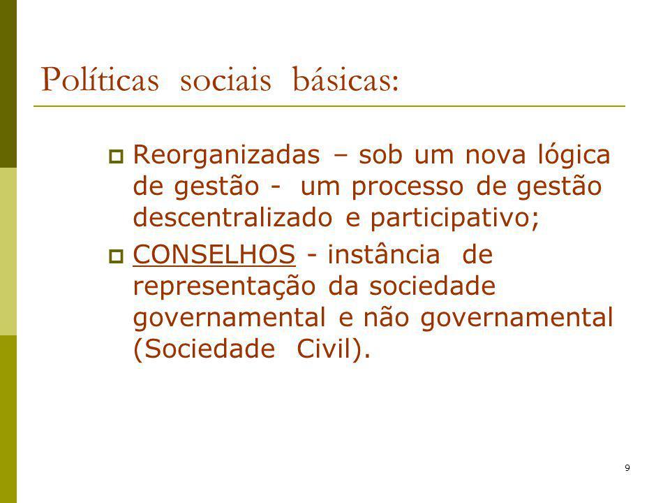 Políticas sociais básicas: