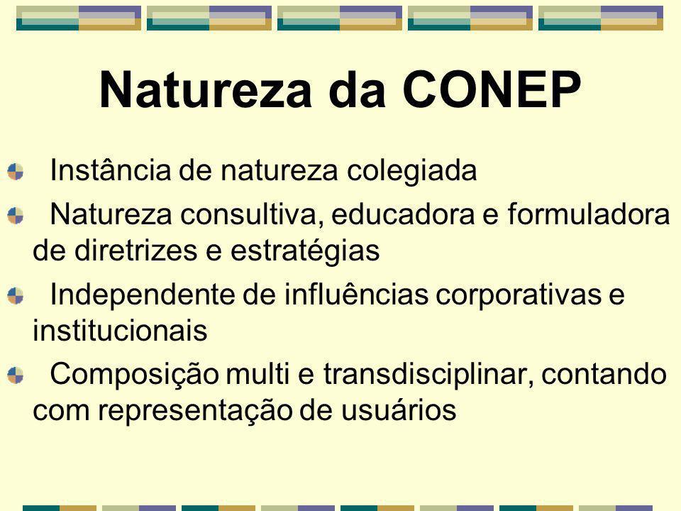 Natureza da CONEP Instância de natureza colegiada