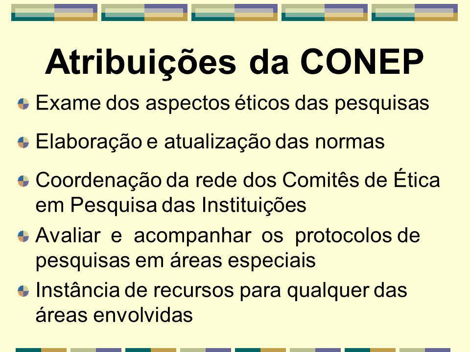 Atribuições da CONEP Exame dos aspectos éticos das pesquisas