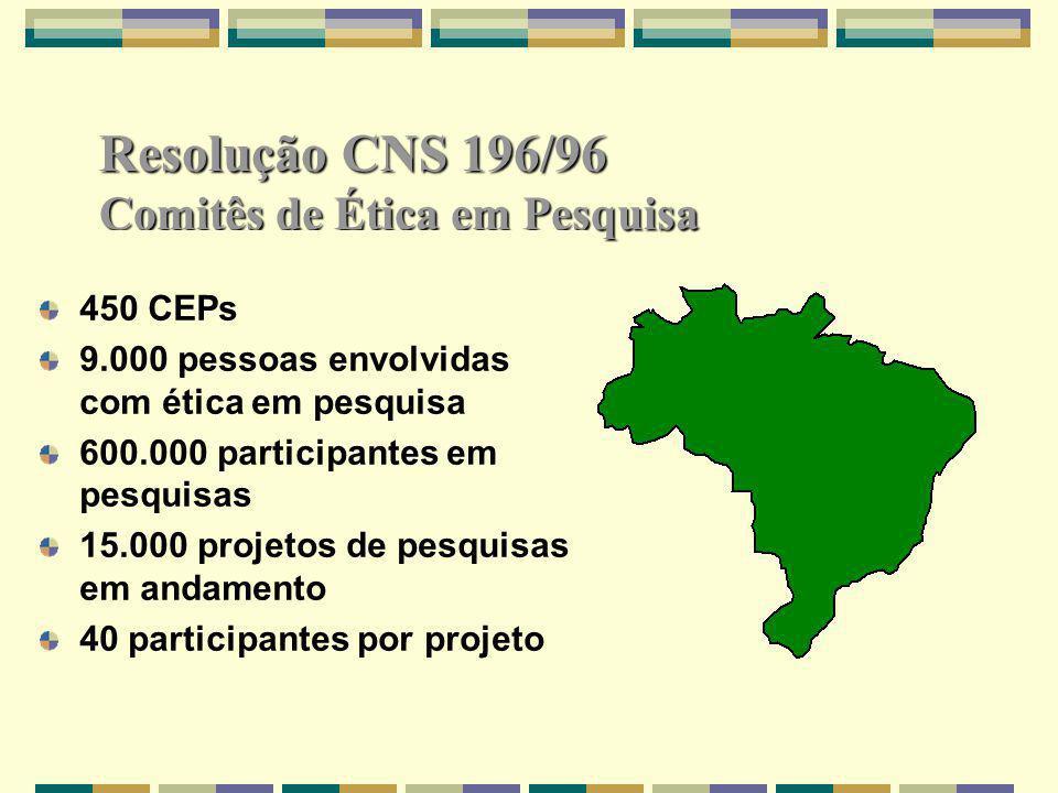 Resolução CNS 196/96 Comitês de Ética em Pesquisa 450 CEPs