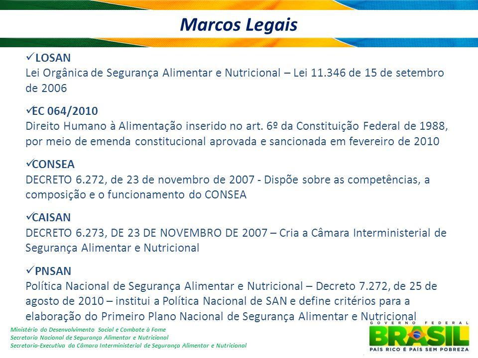 Marcos Legais LOSAN. Lei Orgânica de Segurança Alimentar e Nutricional – Lei 11.346 de 15 de setembro de 2006.