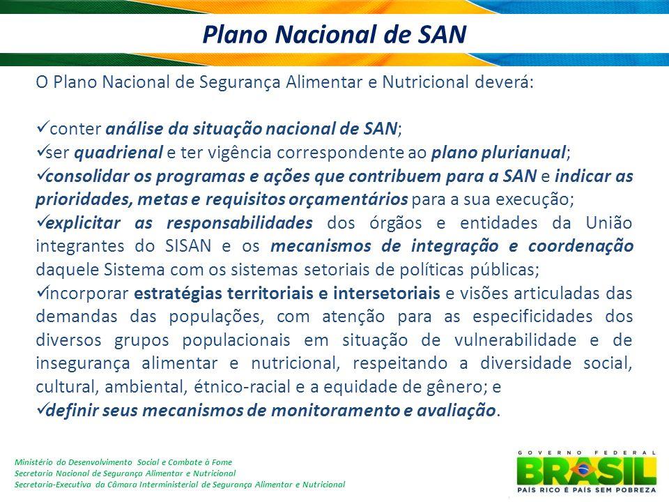 Plano Nacional de SAN O Plano Nacional de Segurança Alimentar e Nutricional deverá: conter análise da situação nacional de SAN;
