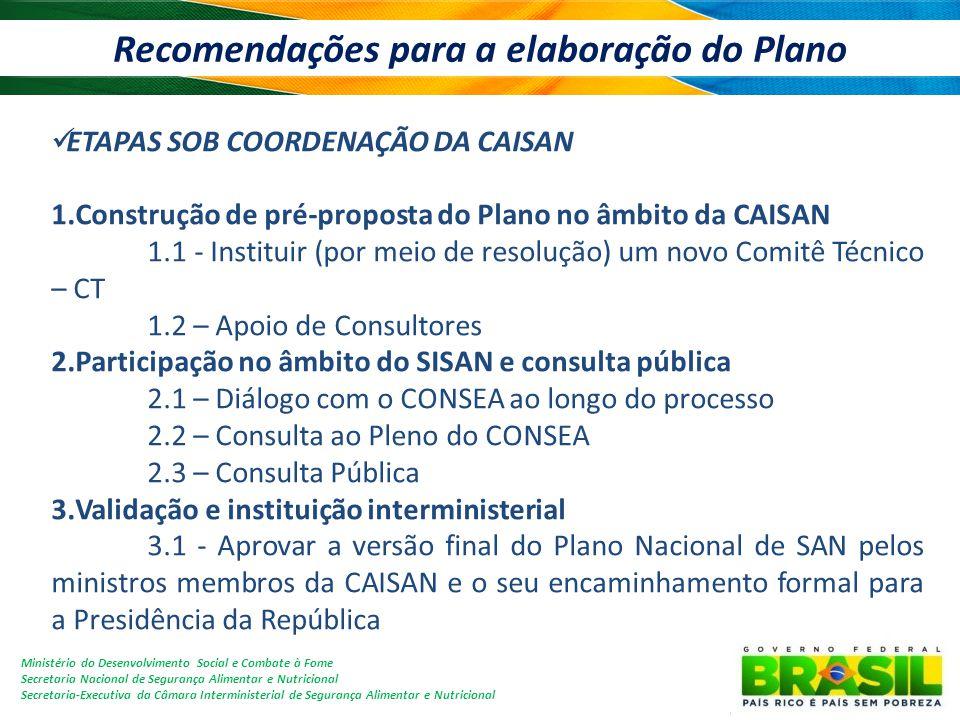Recomendações para a elaboração do Plano