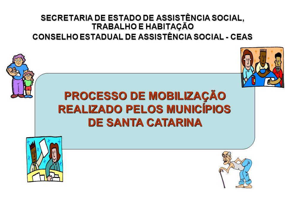 PROCESSO DE MOBILIZAÇÃO REALIZADO PELOS MUNICÍPIOS DE SANTA CATARINA