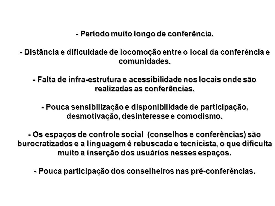 - Período muito longo de conferência